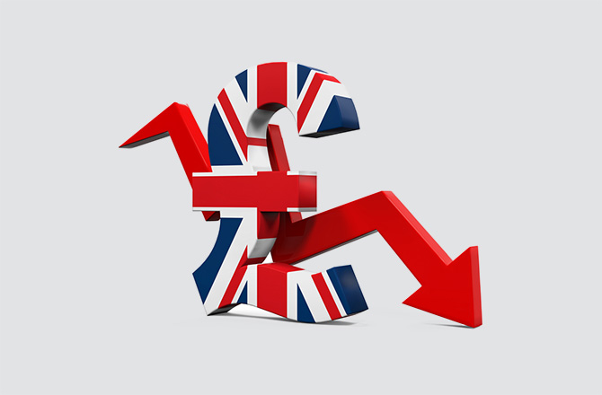 Brexit: How Extreme Are Market Levels?